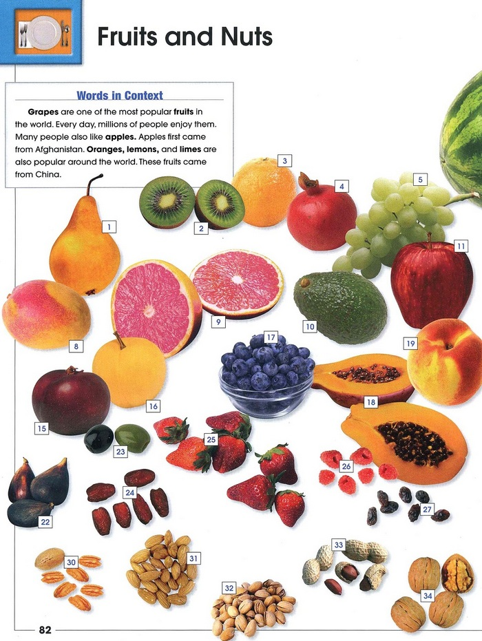fruits nd nuts vocabulary pic 1