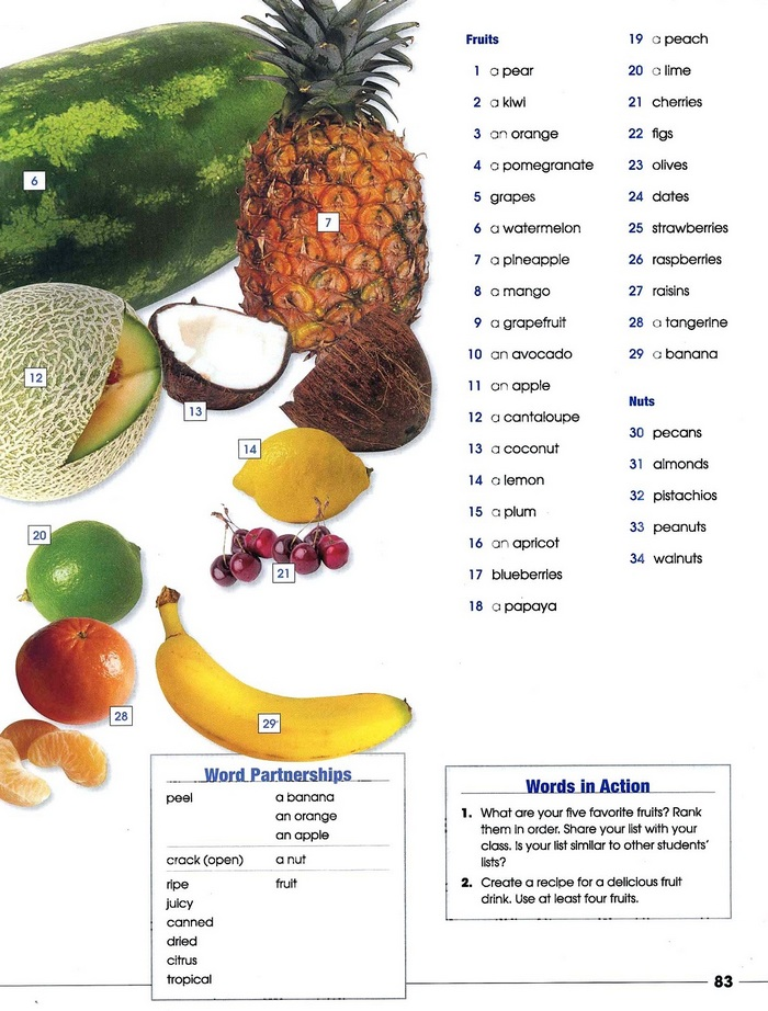 fruits nd nuts vocabulary pic 2