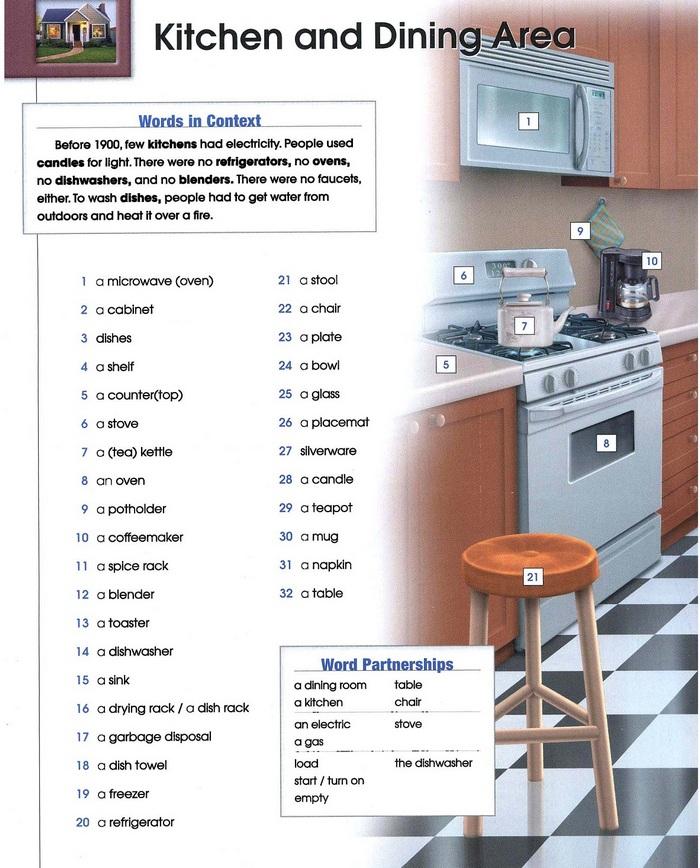 kitchen vocabulary pic 1