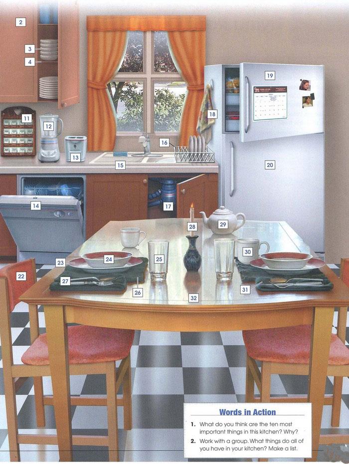 kitchen vocabulary pic 2