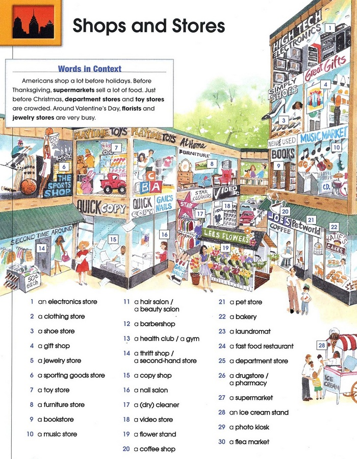 shop and stores vocabulary pic 1
