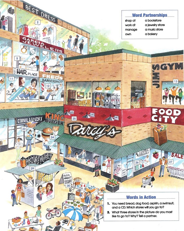 shop and stores vocabulary pic 2
