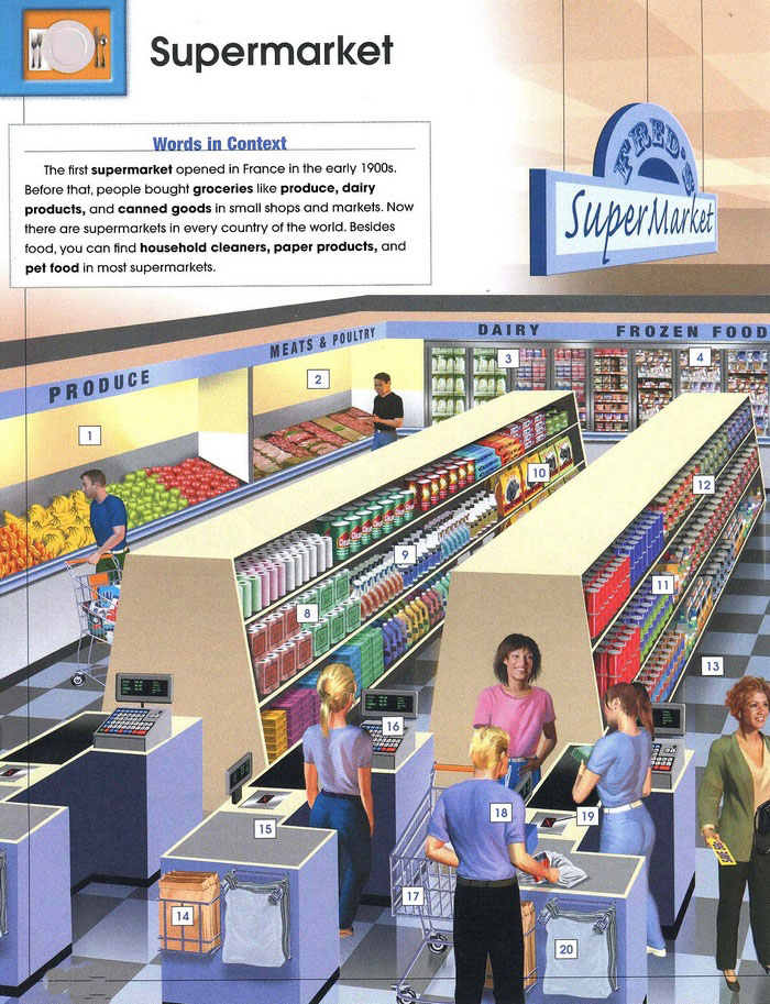 supermarket vocabulary pic 1