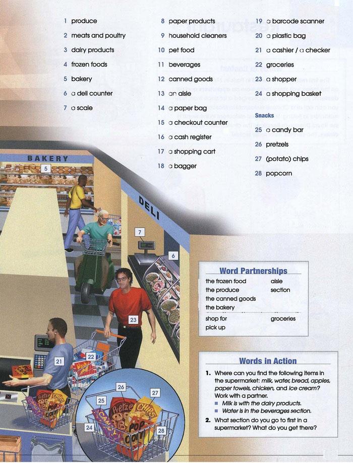 supermarket vocabulary pic 2