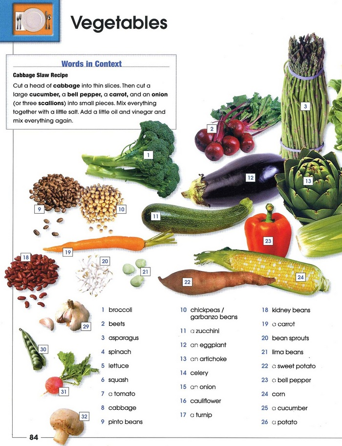 vegetables - vocabulary pic 1