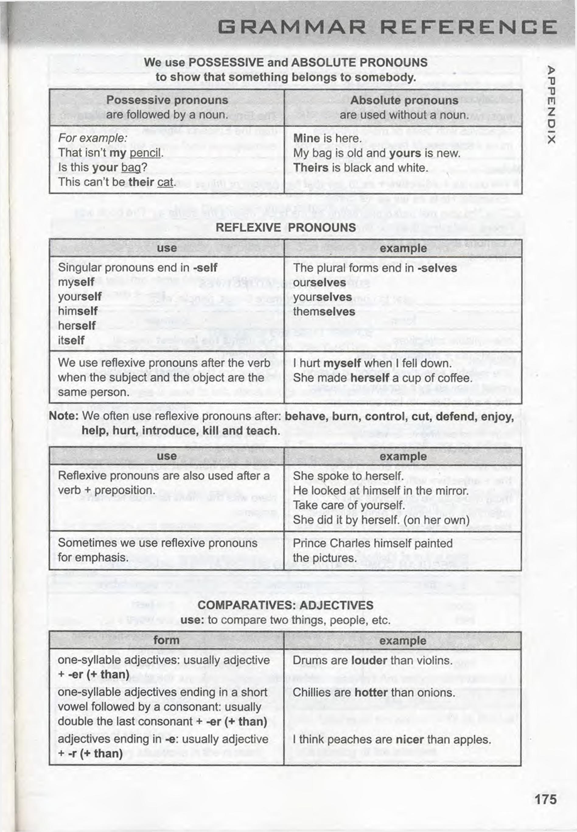 тема з англійської мови 10 - 0172