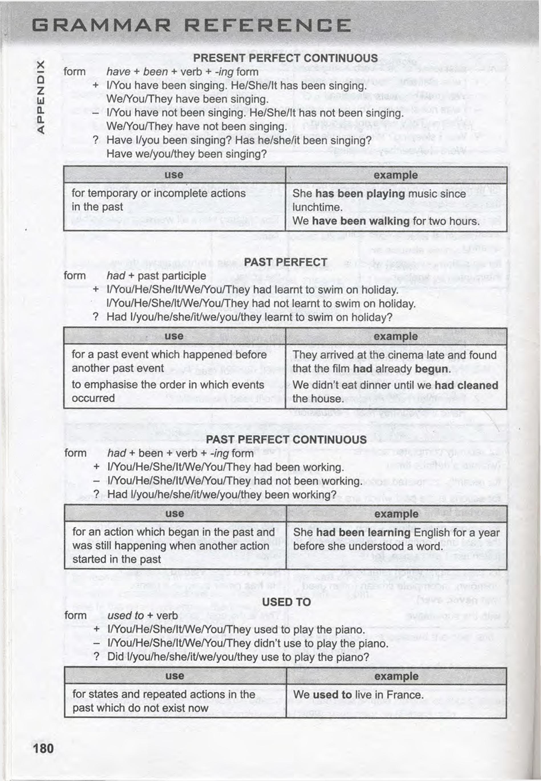 тема з англійської мови 10 - 0177