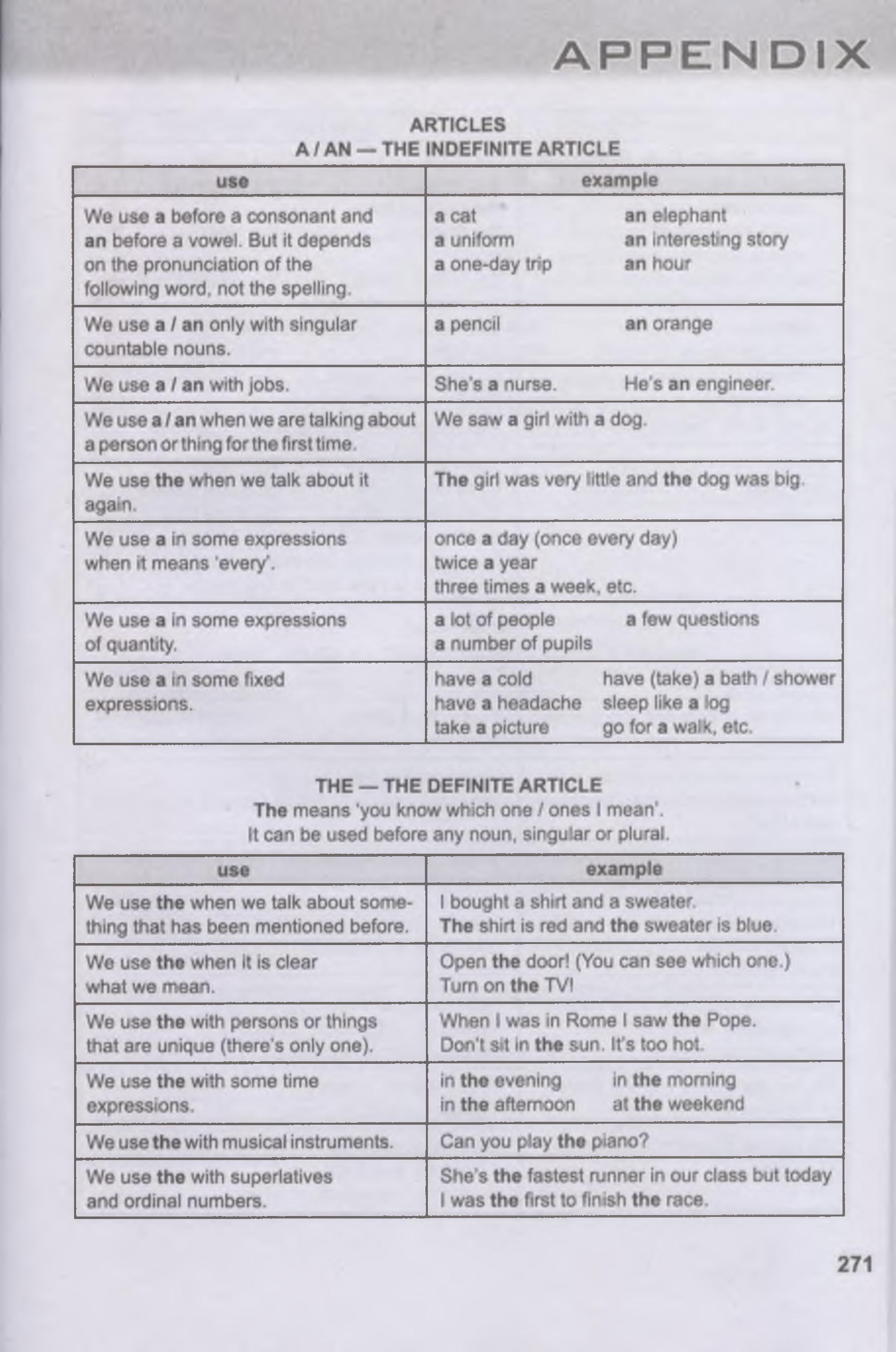 тема з англійської мови 11 - 0267