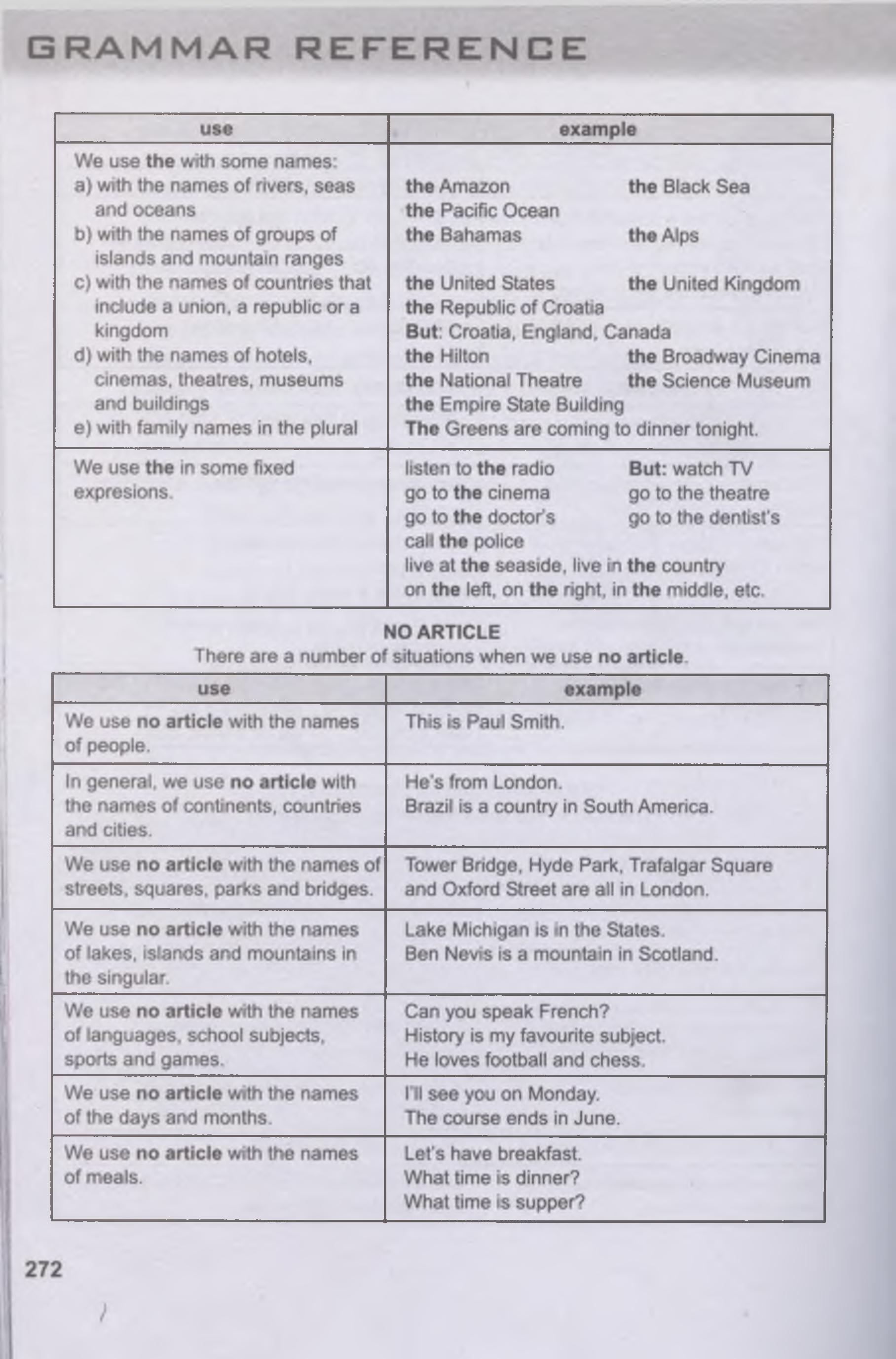 тема з англійської мови 11 - 0268