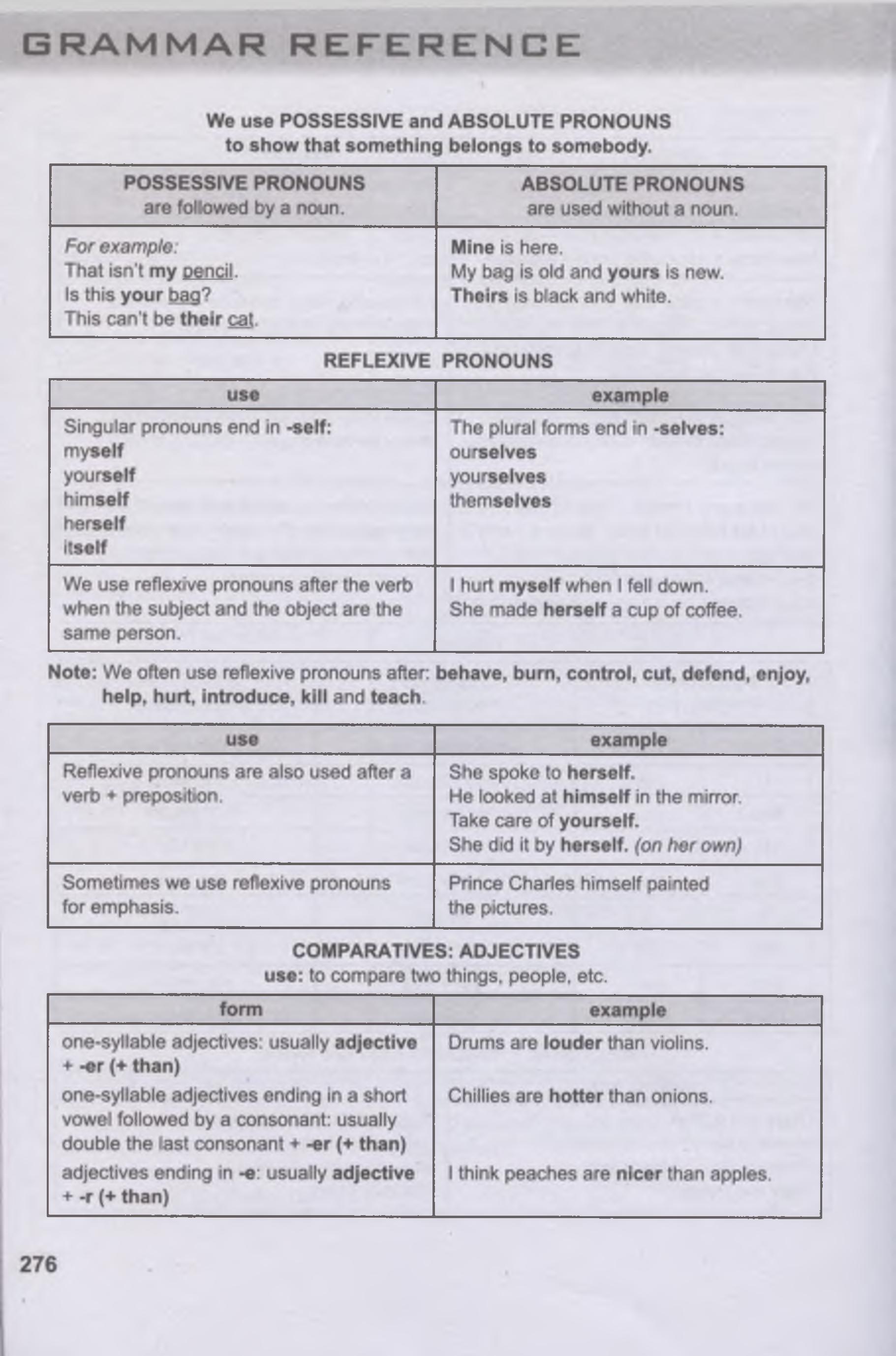 тема з англійської мови 11 - 0272