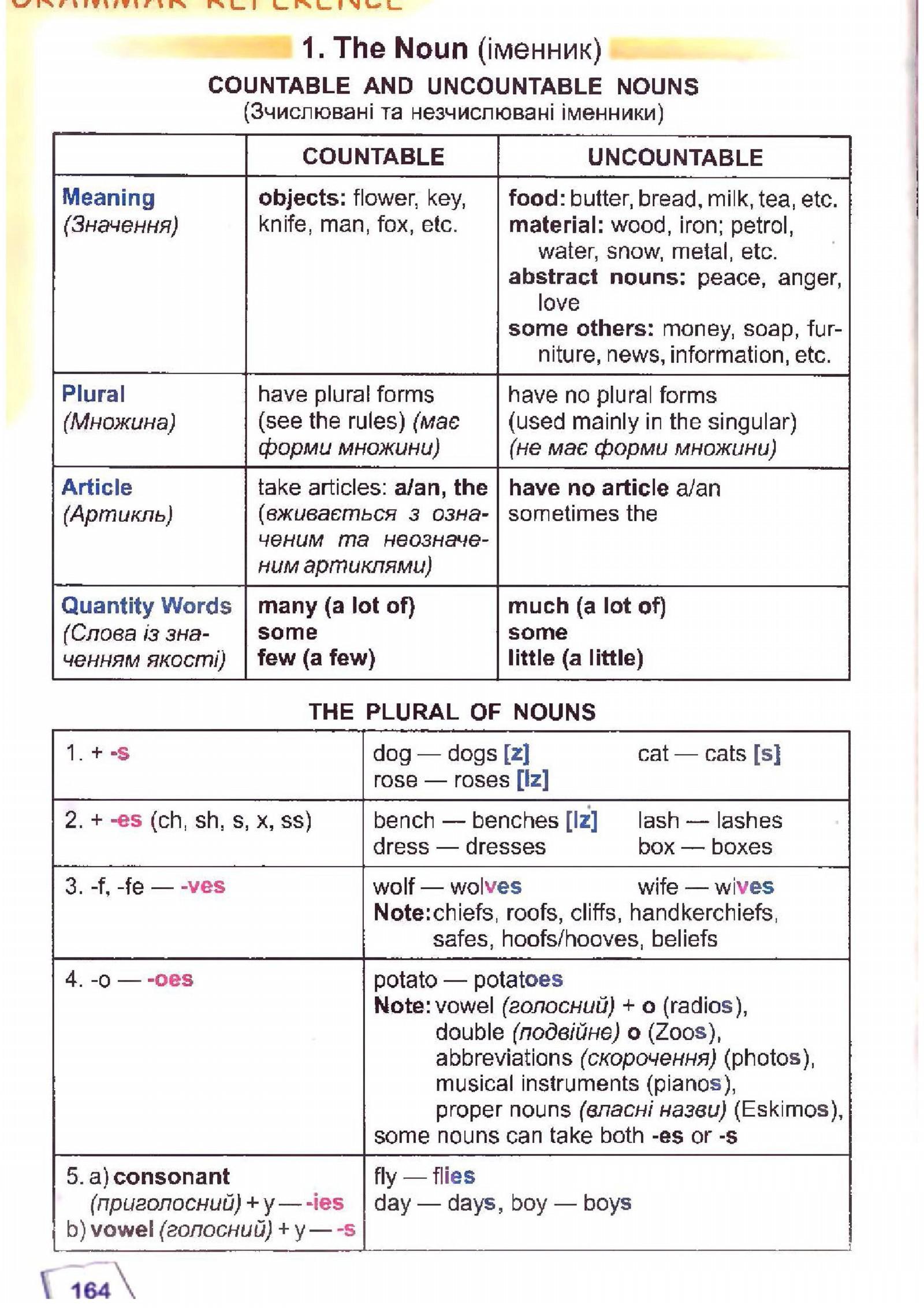 тема з англійської мови 6 - 0161