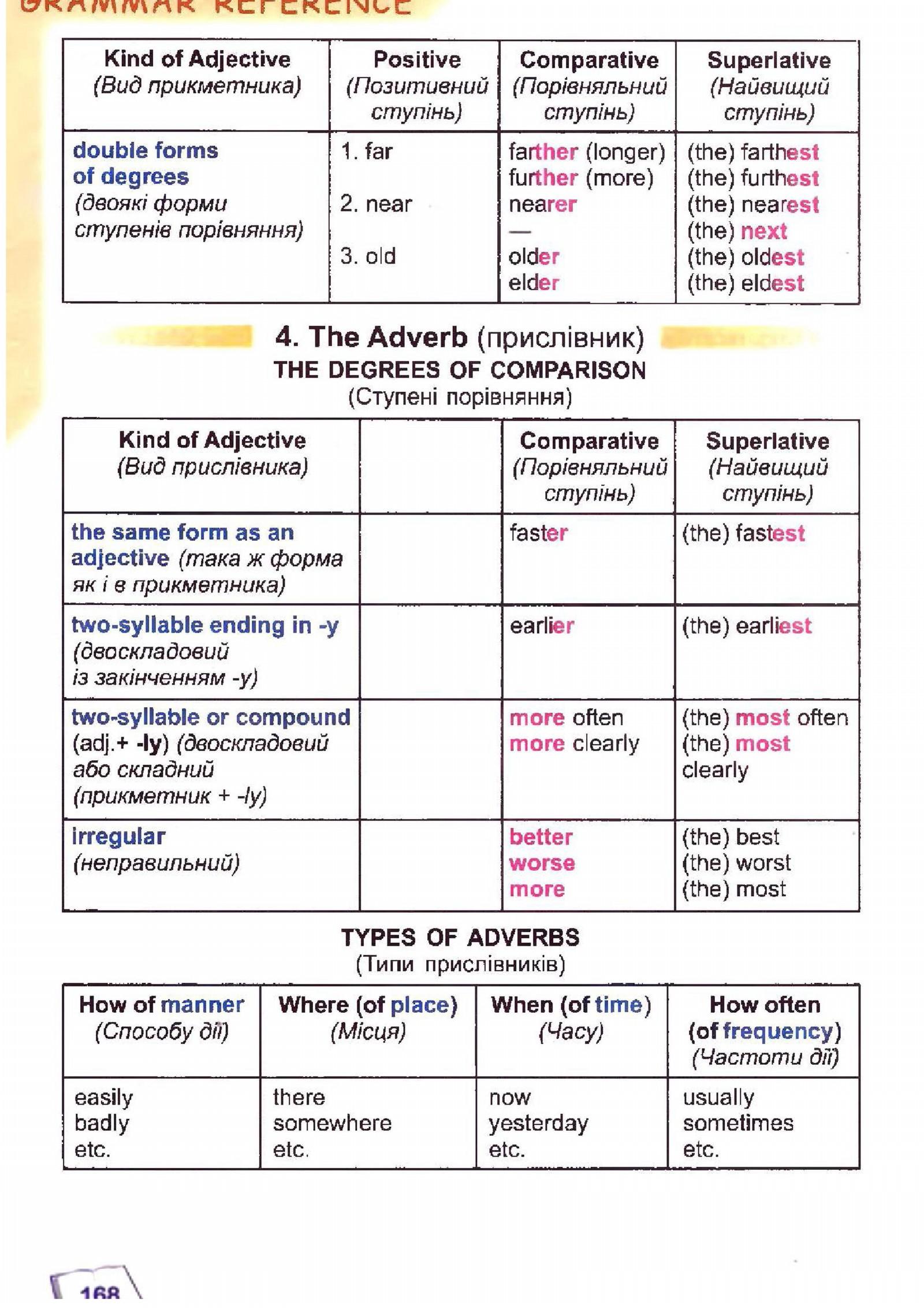 тема з англійської мови 6 - 0165