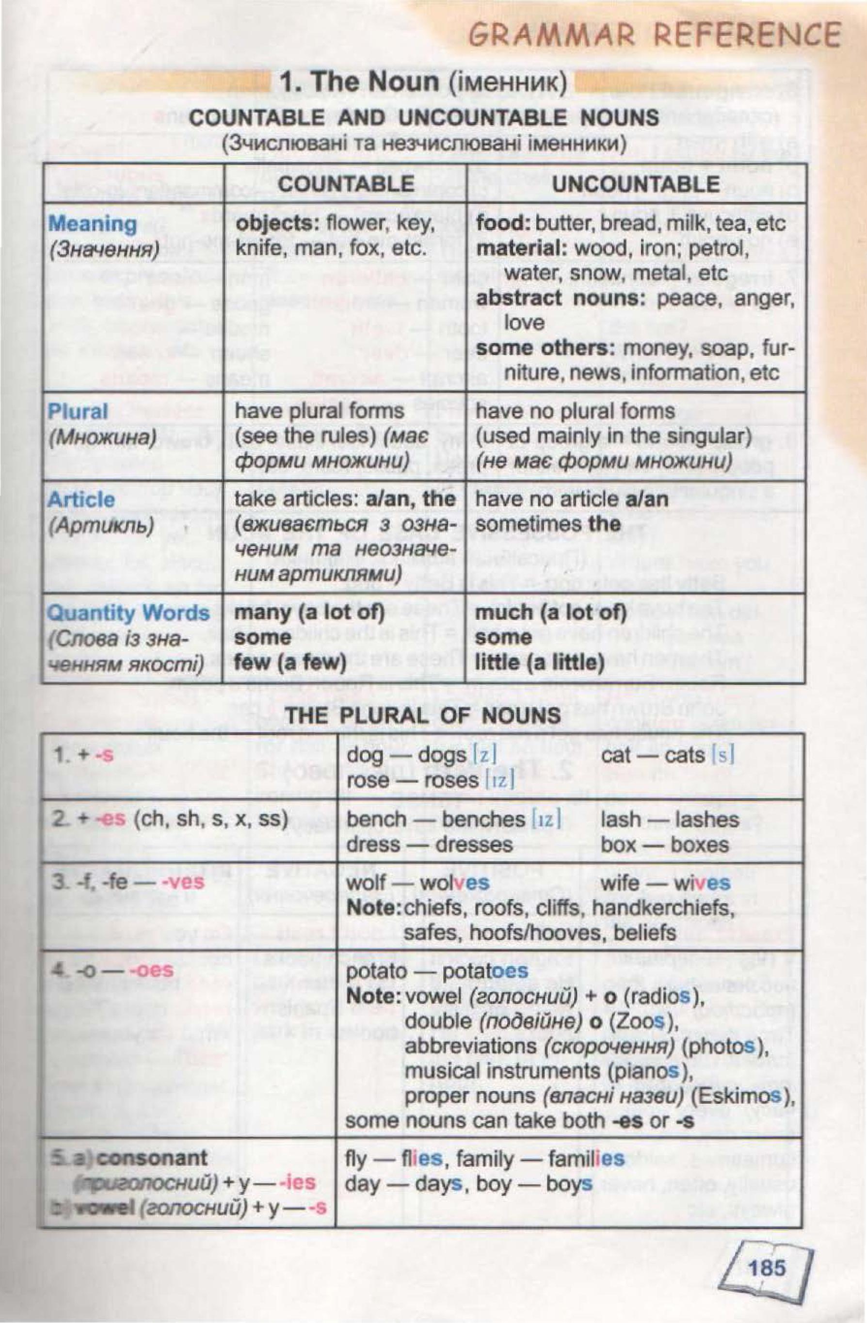 тема з англійської мови 7 - 0181