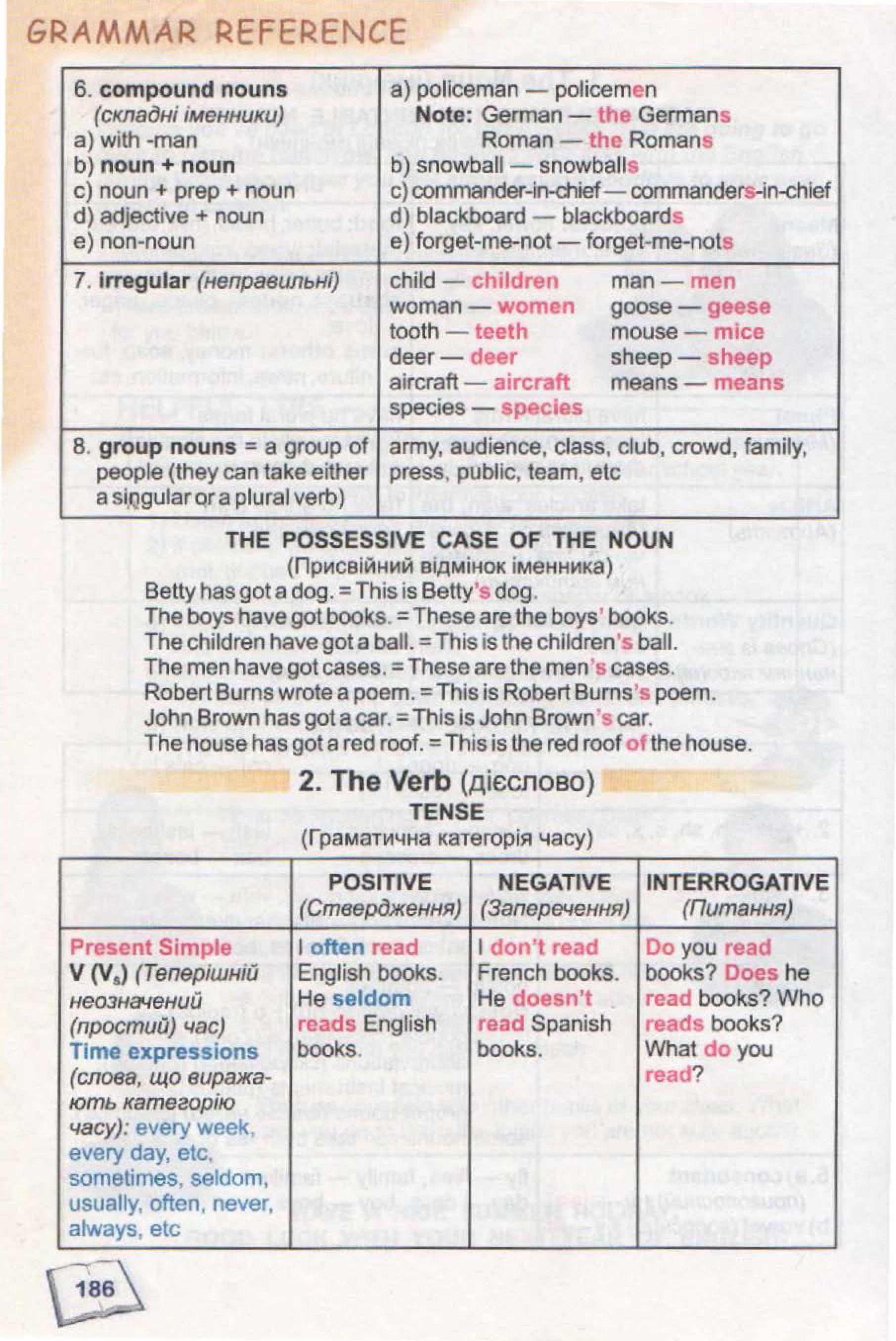 тема з англійської мови 7 - 0182