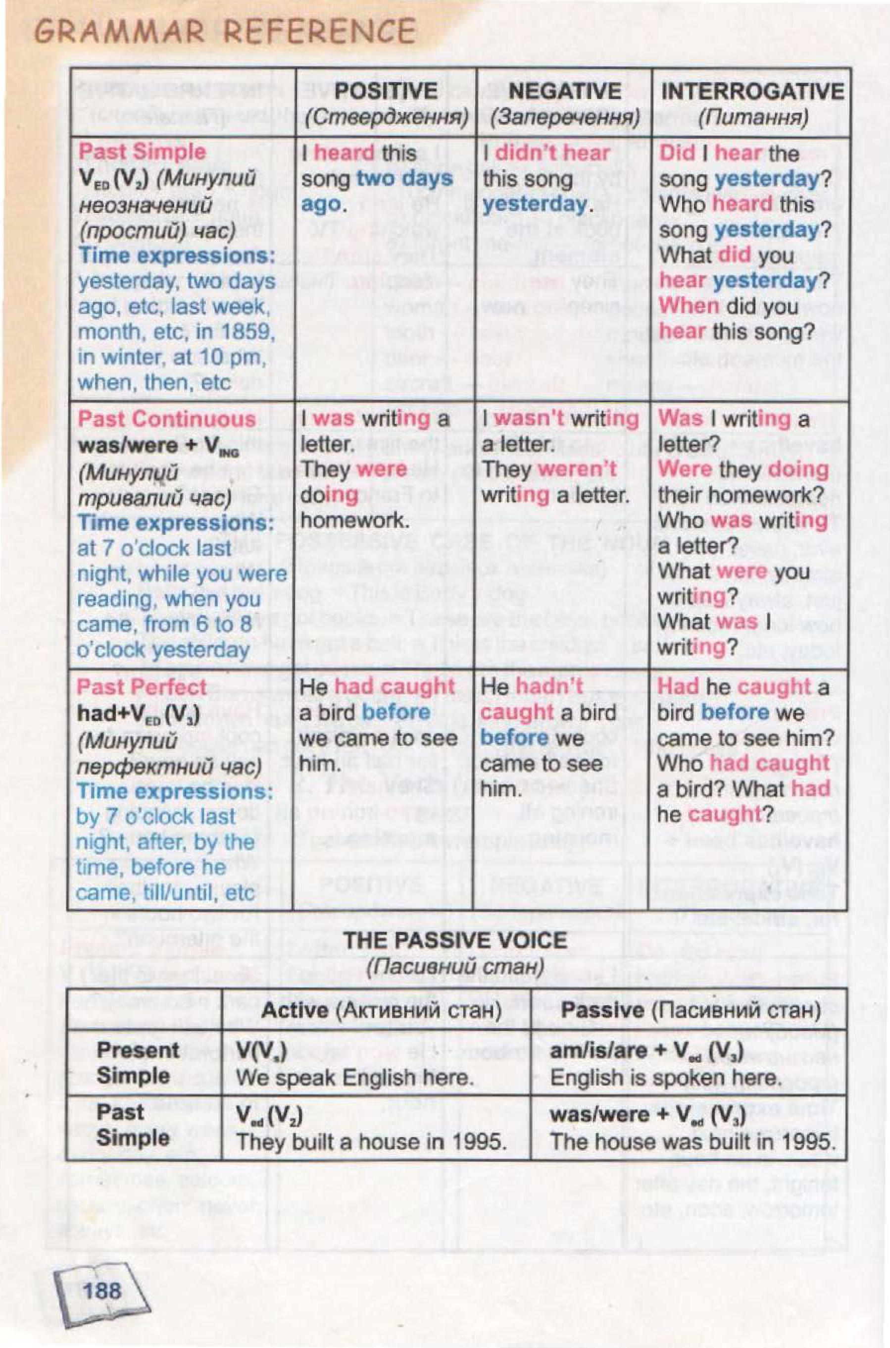 тема з англійської мови 7 - 0184