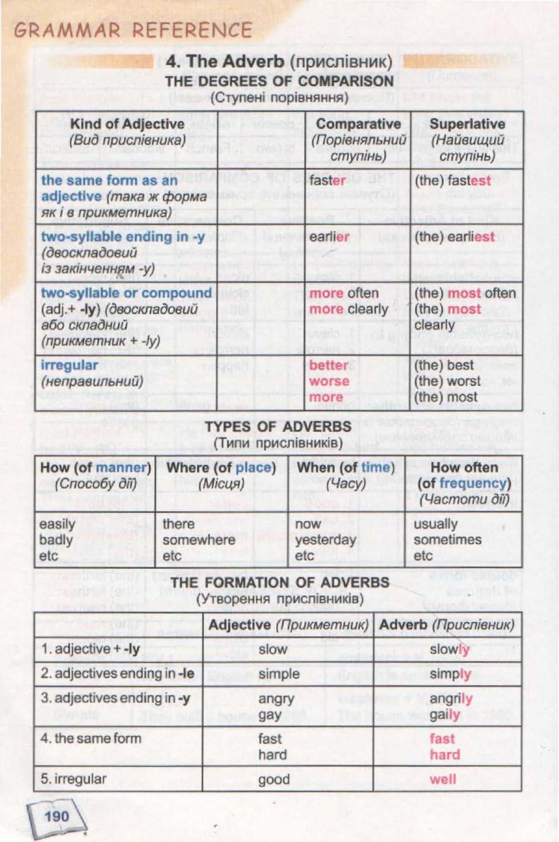тема з англійської мови 7 - 0186