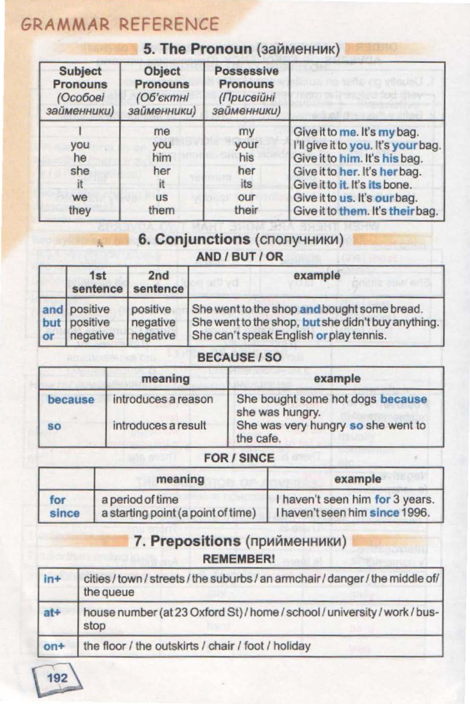 тема з англійської мови 7 - 0188