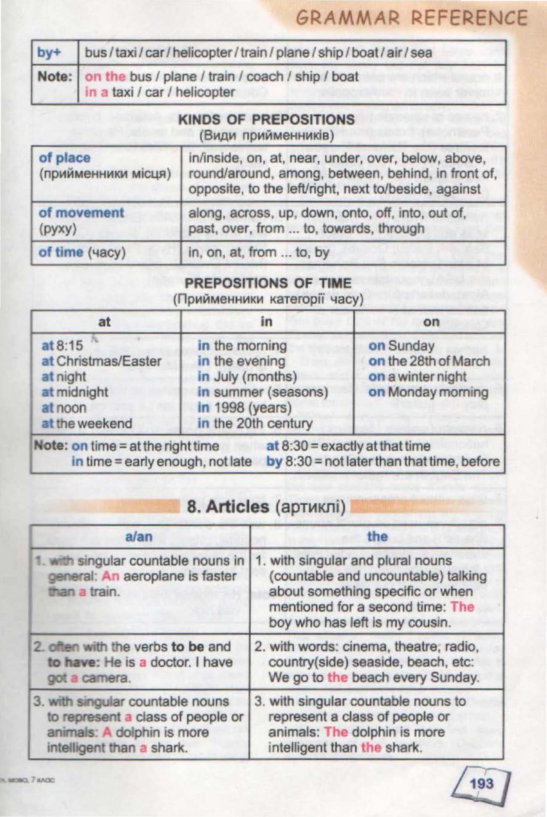 тема з англійської мови 7 - 0189