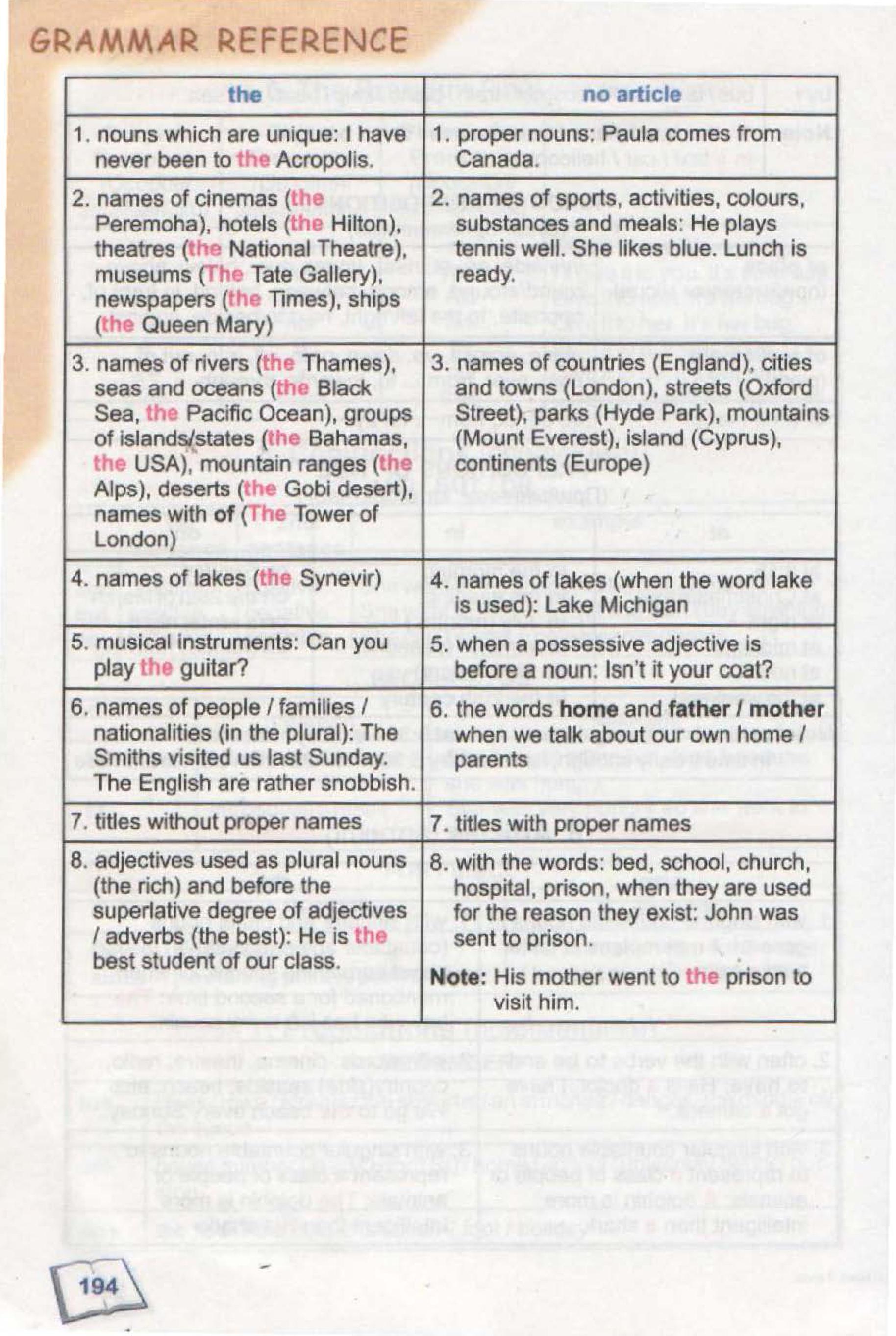 тема з англійської мови 7 - 0190