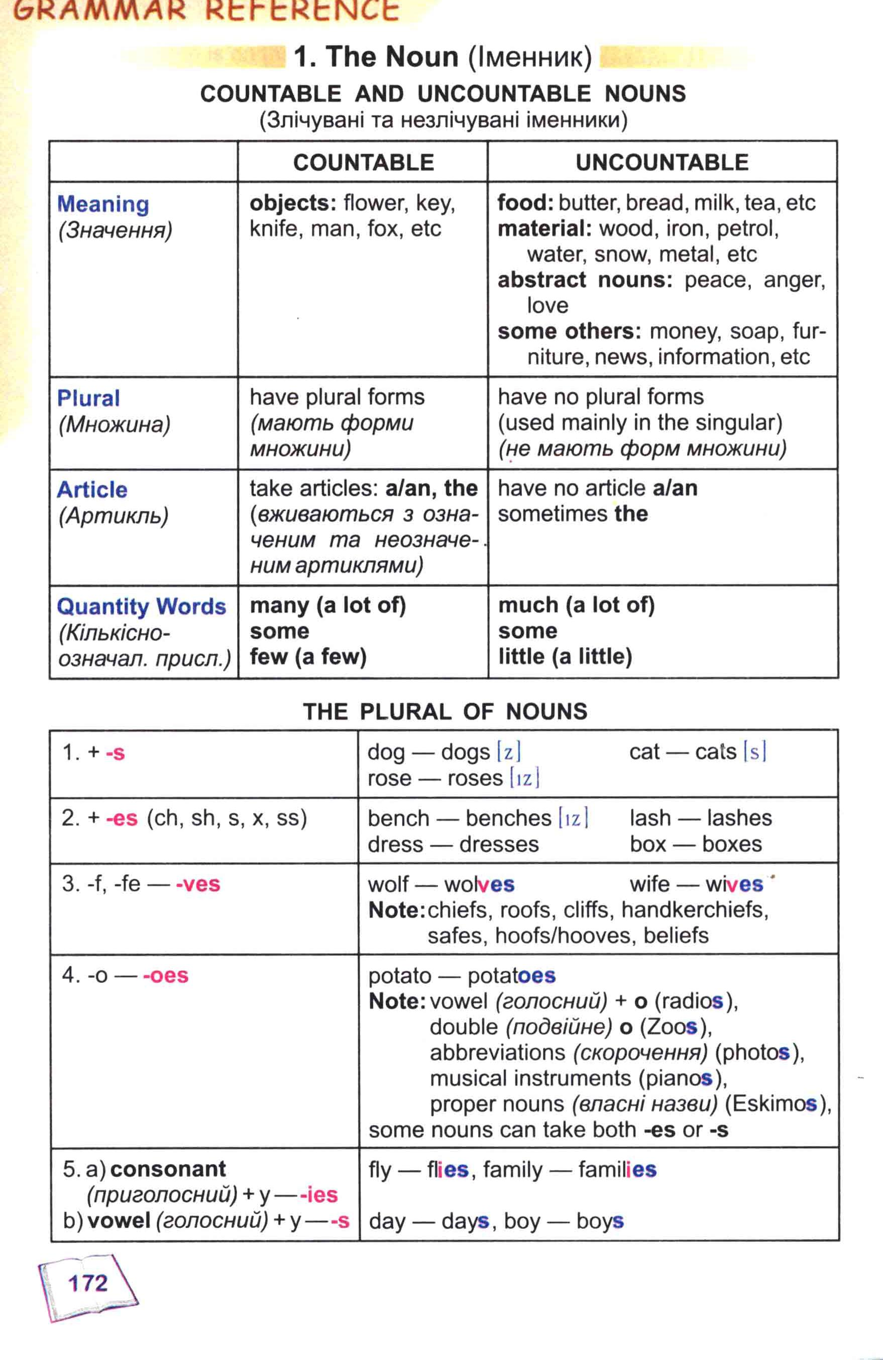 тема з англійської мови 8 - 0169
