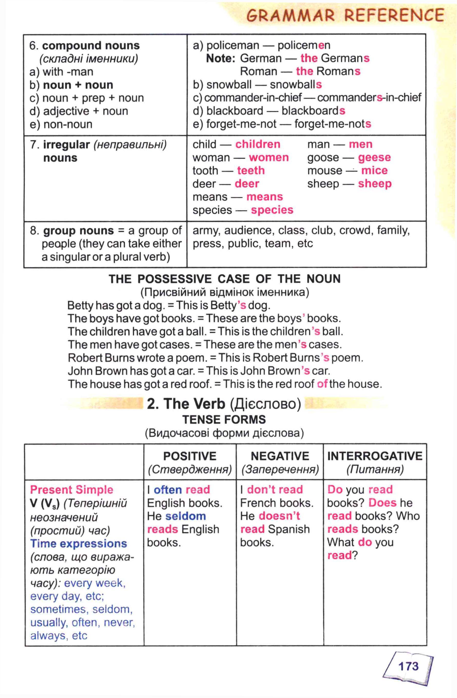 тема з англійської мови 8 - 0170