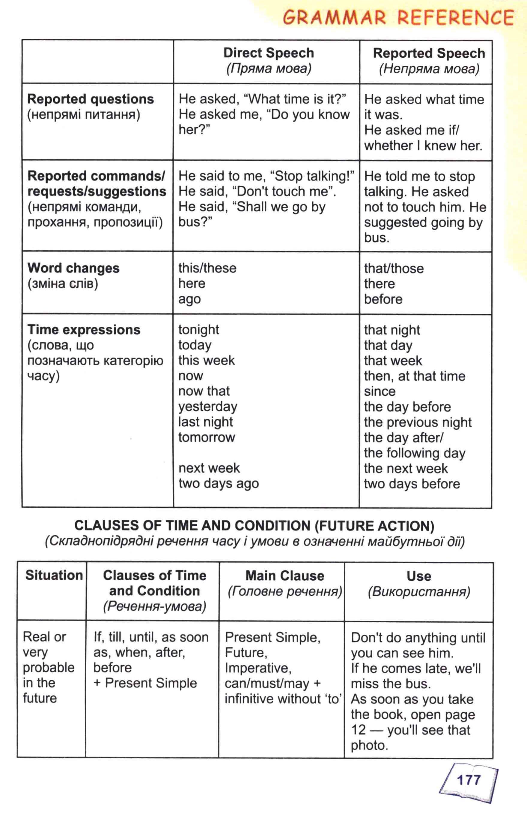 тема з англійської мови 8 - 0174