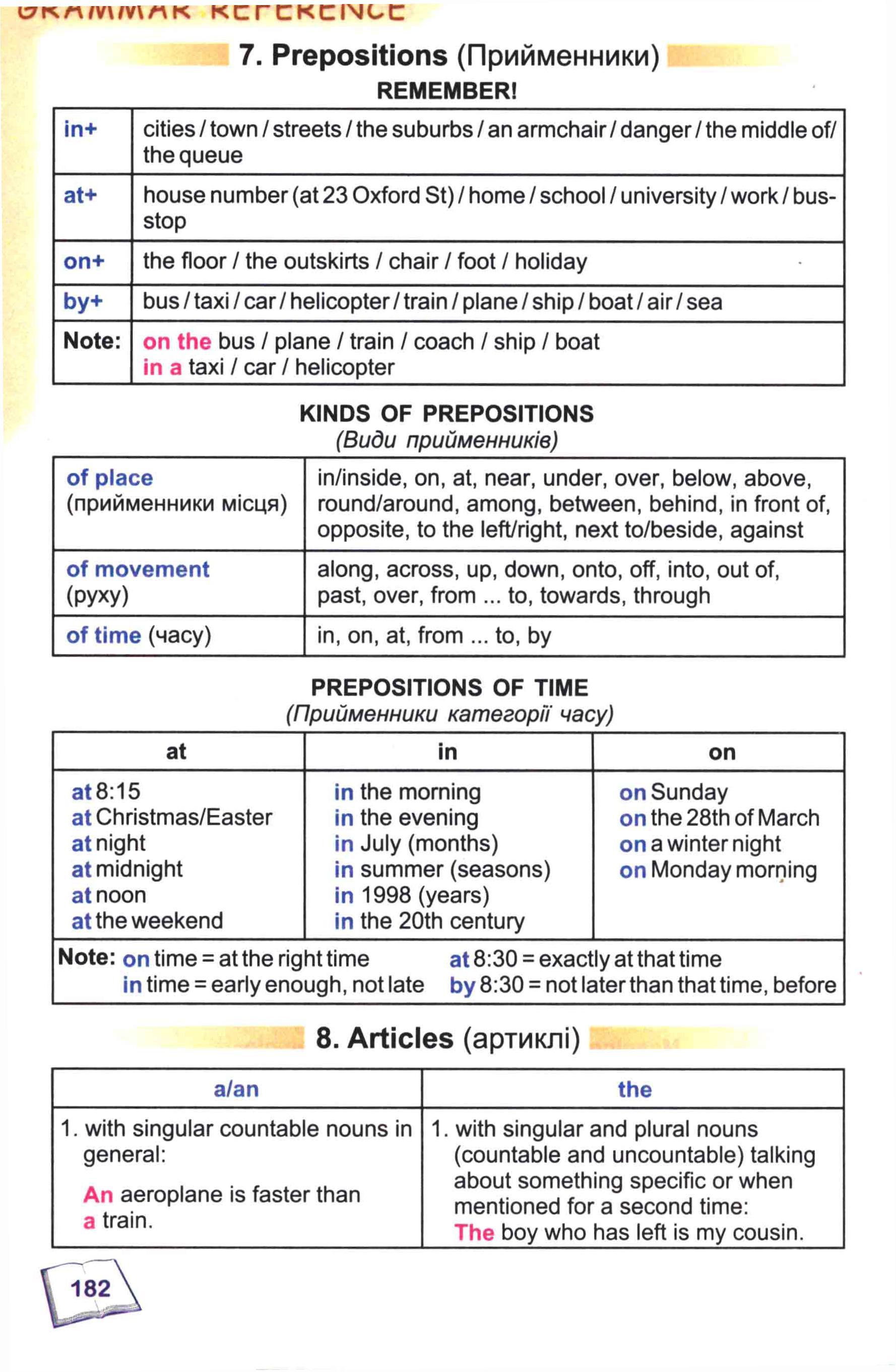 тема з англійської мови 8 - 0179