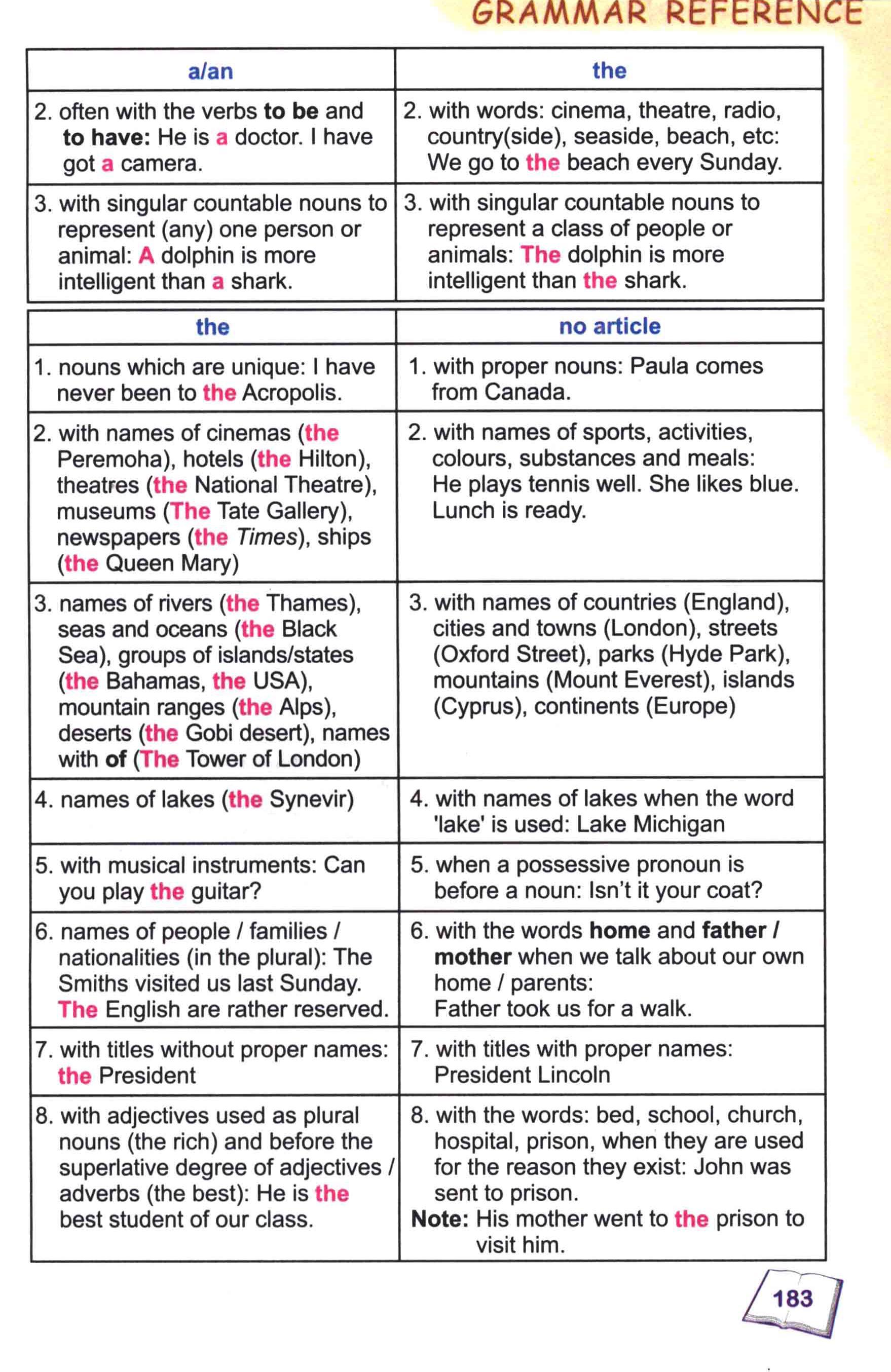 тема з англійської мови 8 - 0180