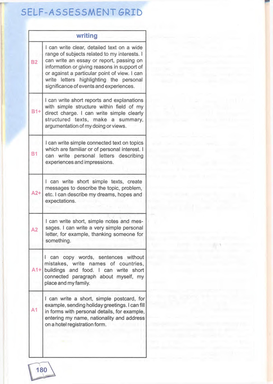 тема з англійської мови 9 - 0177